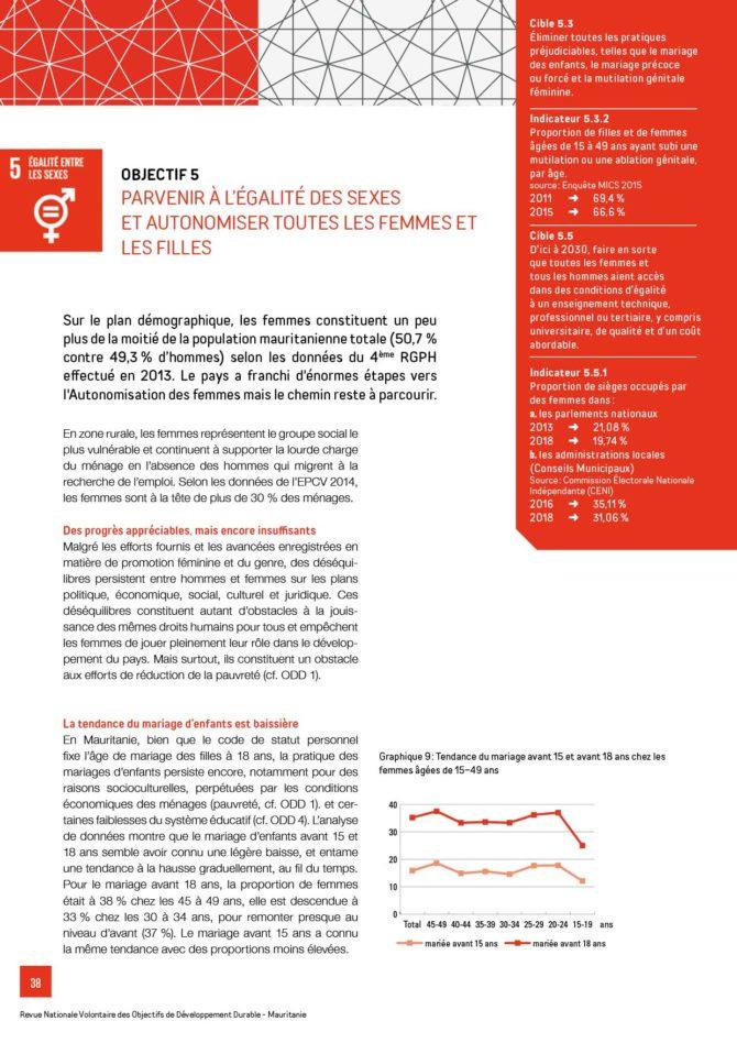 RevueNationalVolontaire_Mauritanie-2_low-38