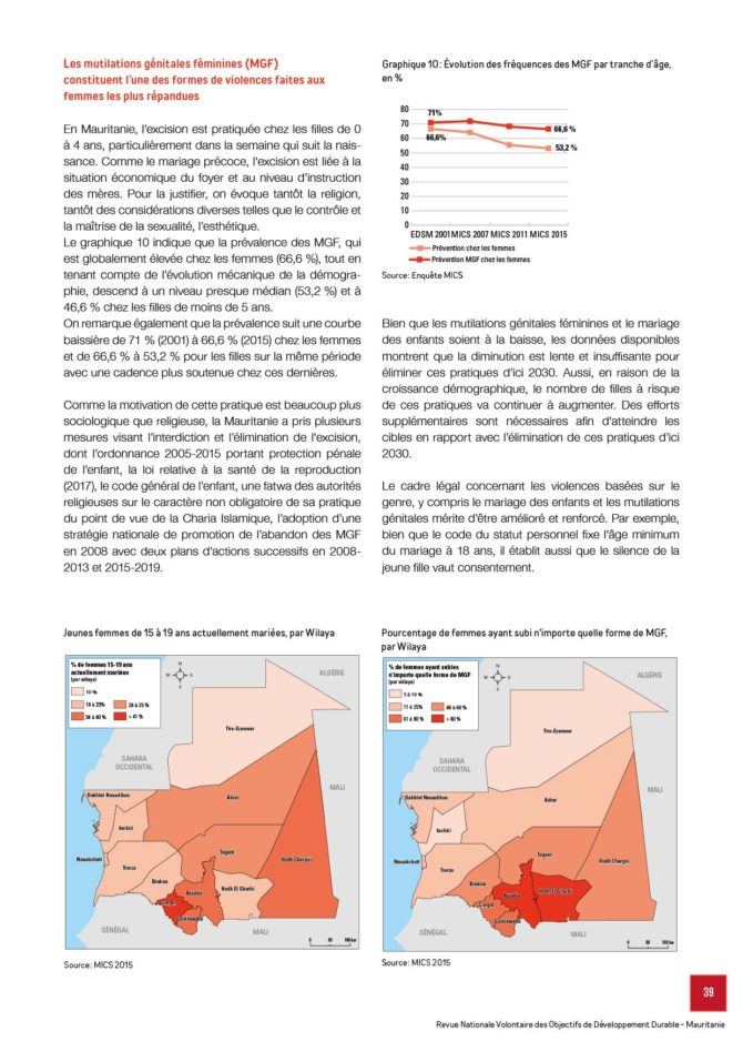 RevueNationalVolontaire_Mauritanie-2_low-39