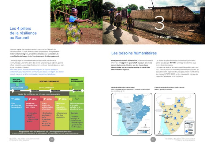 Resilience-UNDP-FR-print-planche_Page_08