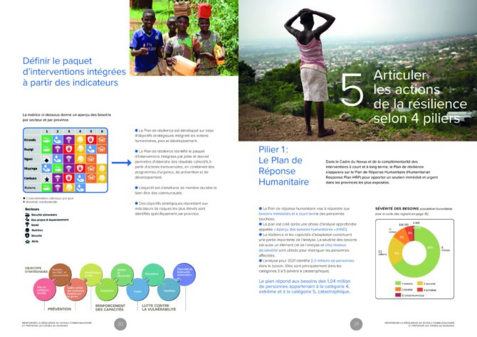 Resilience-UNDP-FR-print-planche_Page_11