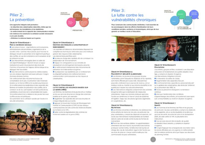 Resilience-UNDP-FR-print-planche_Page_12