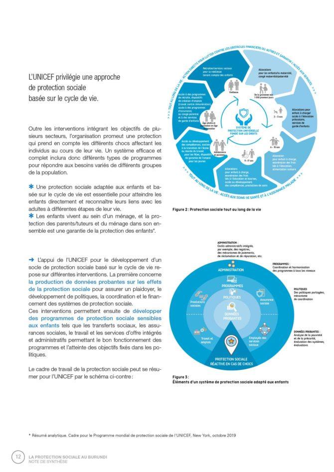 Brief Protection Sociale-2021-medium-12